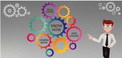 Descopera noile produse de leasing financiar pentru companii